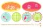 Equinoxe-étiquettes mini-planche